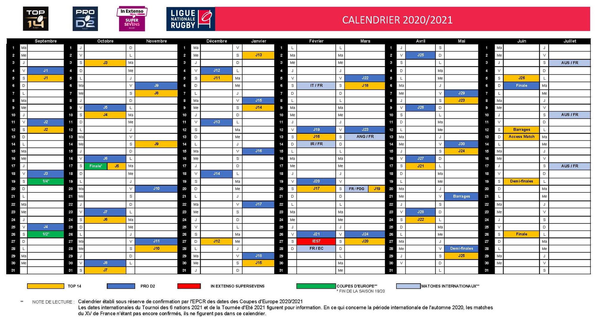 Le calendrier 2020 2021 de Top 14 et Pro D2 est validé