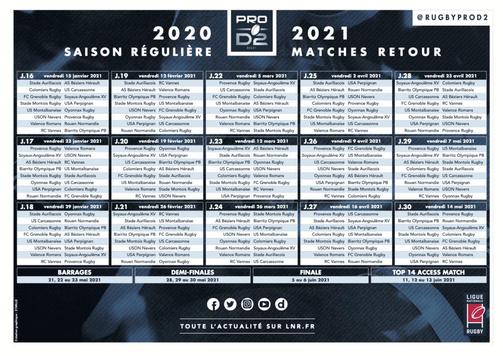 calendrier matches retour PRO D2