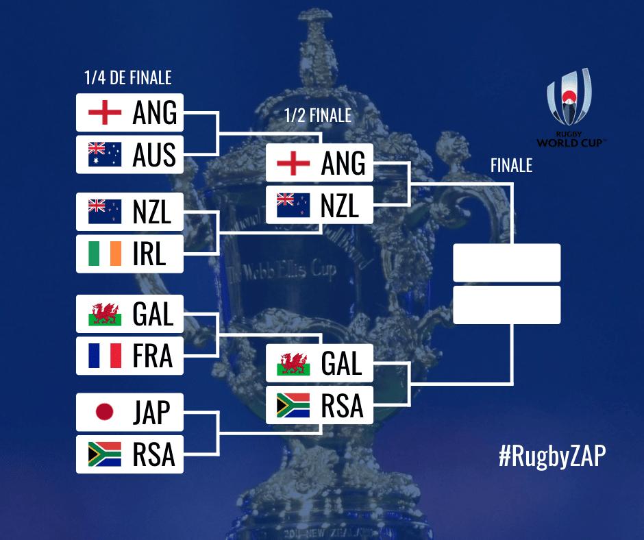 Tableau demies finales Coupe du monde de rugby