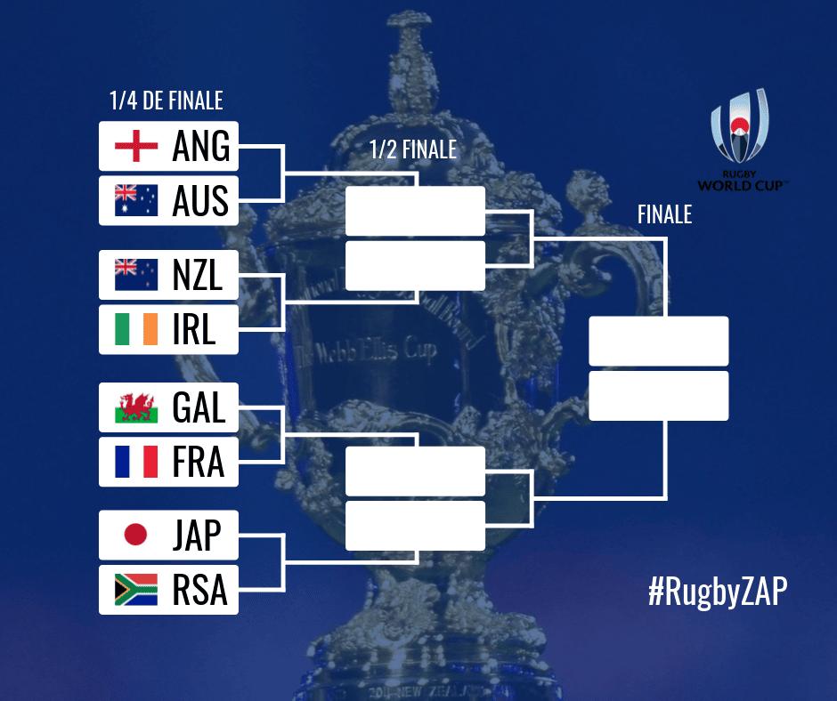 Tableau quarts de finale coupe du monde de rugby
